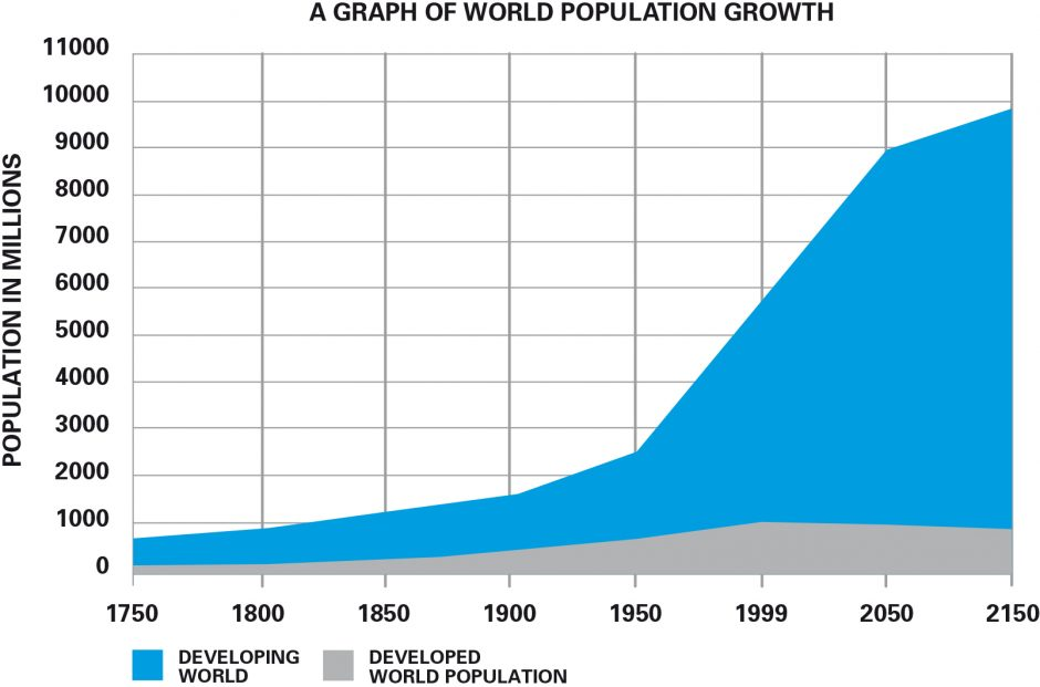 Image Result For Life Expectancy Tanzania