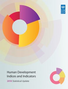 Human Development Indices and Indicators 2018_UNDP